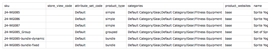 Import products in Magento 2 - Sample CSV file for imported products