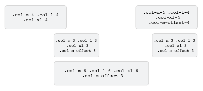 UB Atoms theme - Flexbox Grid Offsets