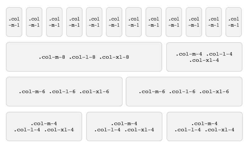 UB Atoms theme - Horizontally-stacked Flexbox Grid